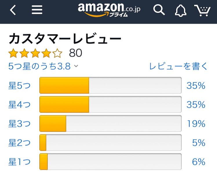 アロベビー日焼け止め・虫除け Amazonの評価