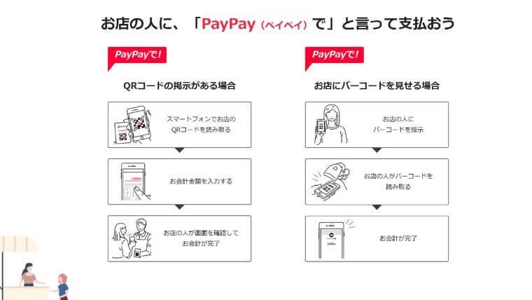 PayPay 使い方